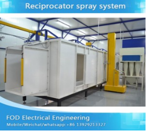 Introduction to powder coating equipment
