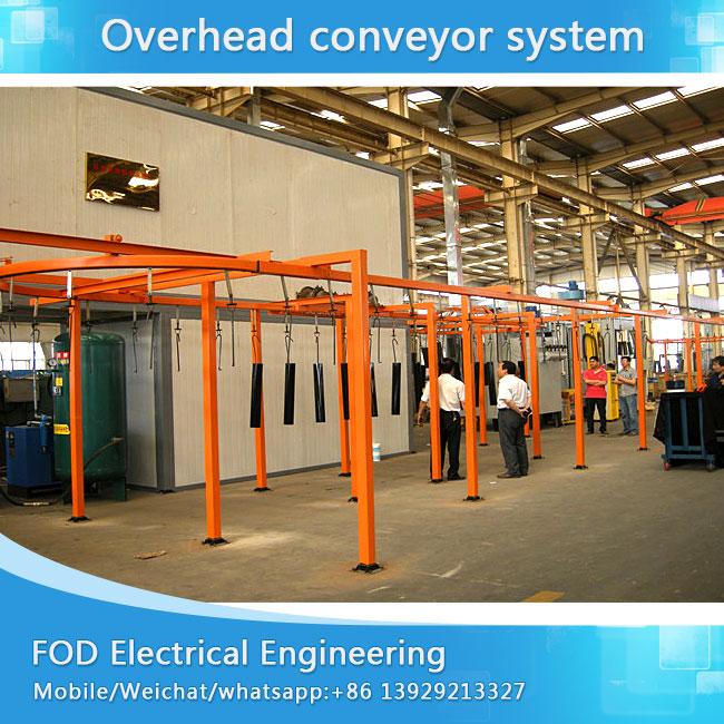 Overhead-conveyor-system1